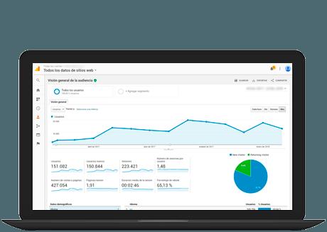 web inmobiliaria con integración con Google Analytics